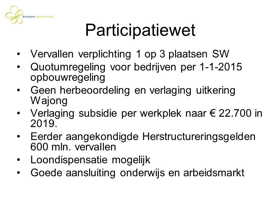 Participatiewet Vervallen verplichting 1 op 3 plaatsen SW