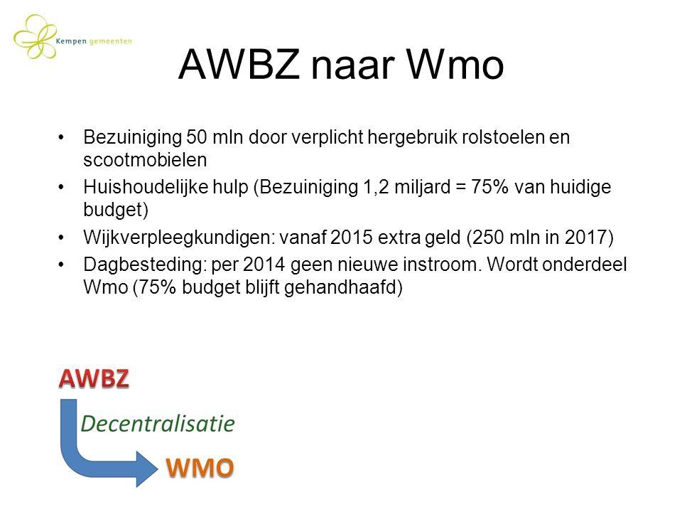 AWBZ naar Wmo Bezuiniging 50 mln door verplicht hergebruik rolstoelen en scootmobielen.