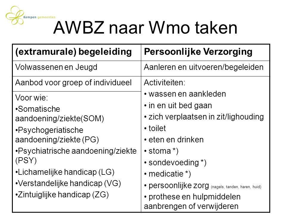 AWBZ naar Wmo taken (extramurale) begeleiding Persoonlijke Verzorging