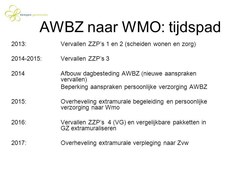 AWBZ naar WMO: tijdspad