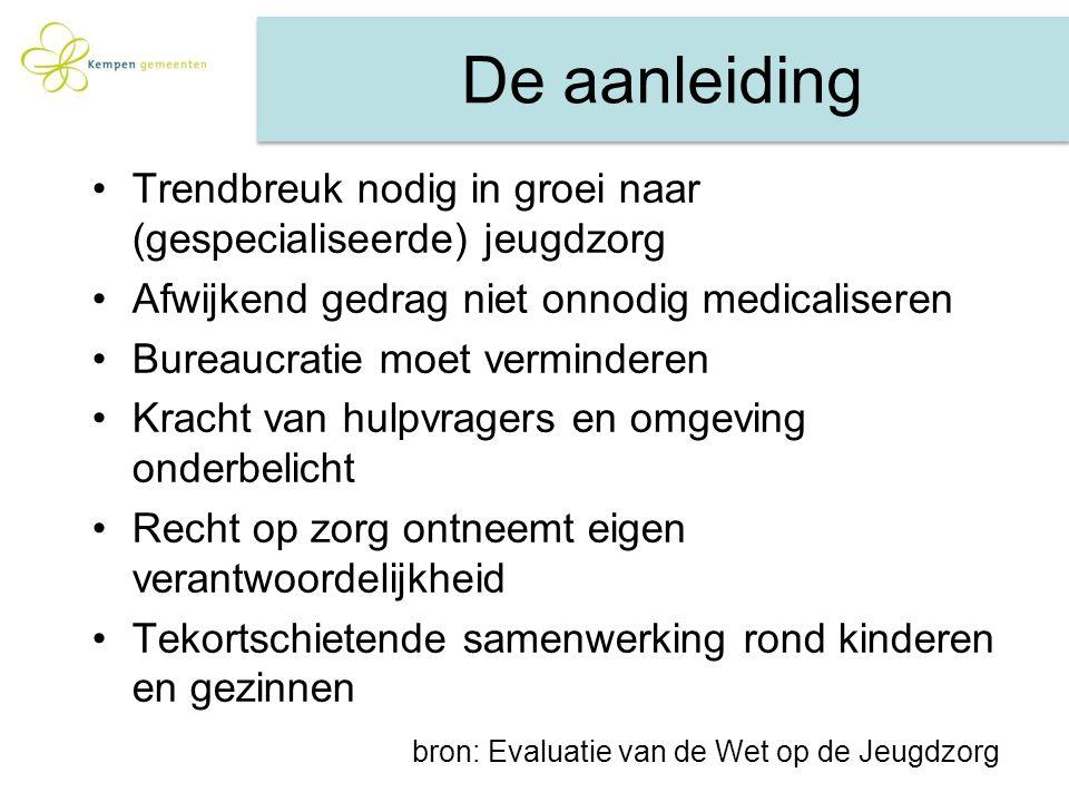 De aanleiding Trendbreuk nodig in groei naar (gespecialiseerde) jeugdzorg. Afwijkend gedrag niet onnodig medicaliseren.