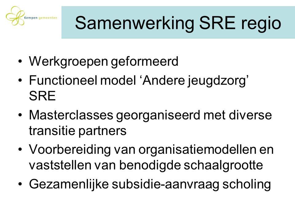 Samenwerking SRE regio