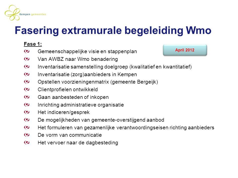 Fasering extramurale begeleiding Wmo