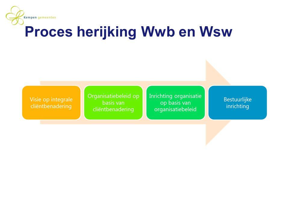 Proces herijking Wwb en Wsw