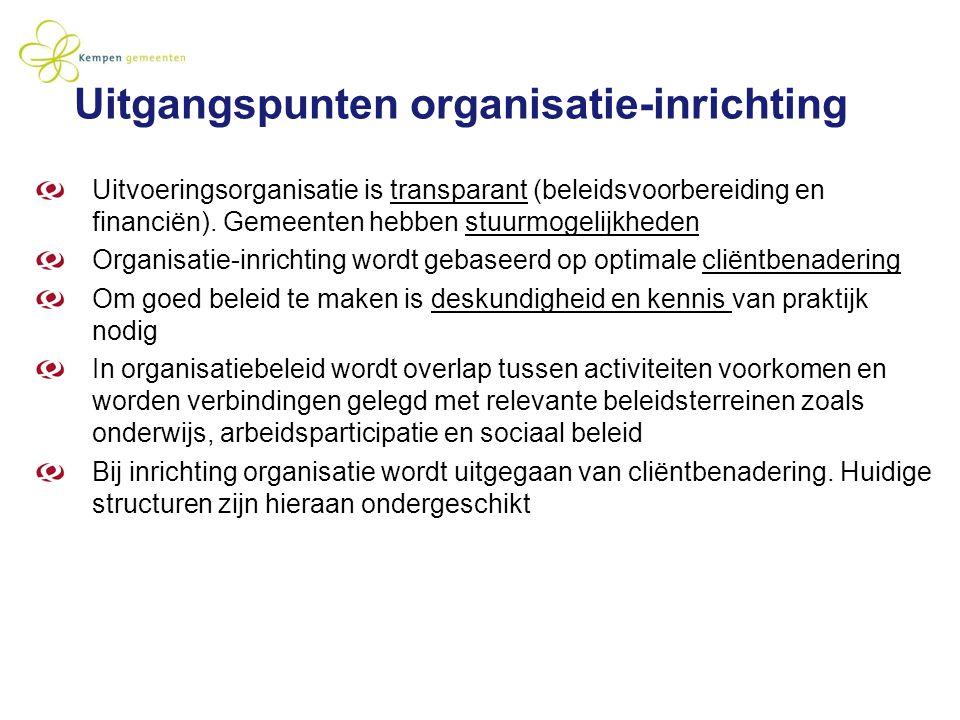 Uitgangspunten organisatie-inrichting
