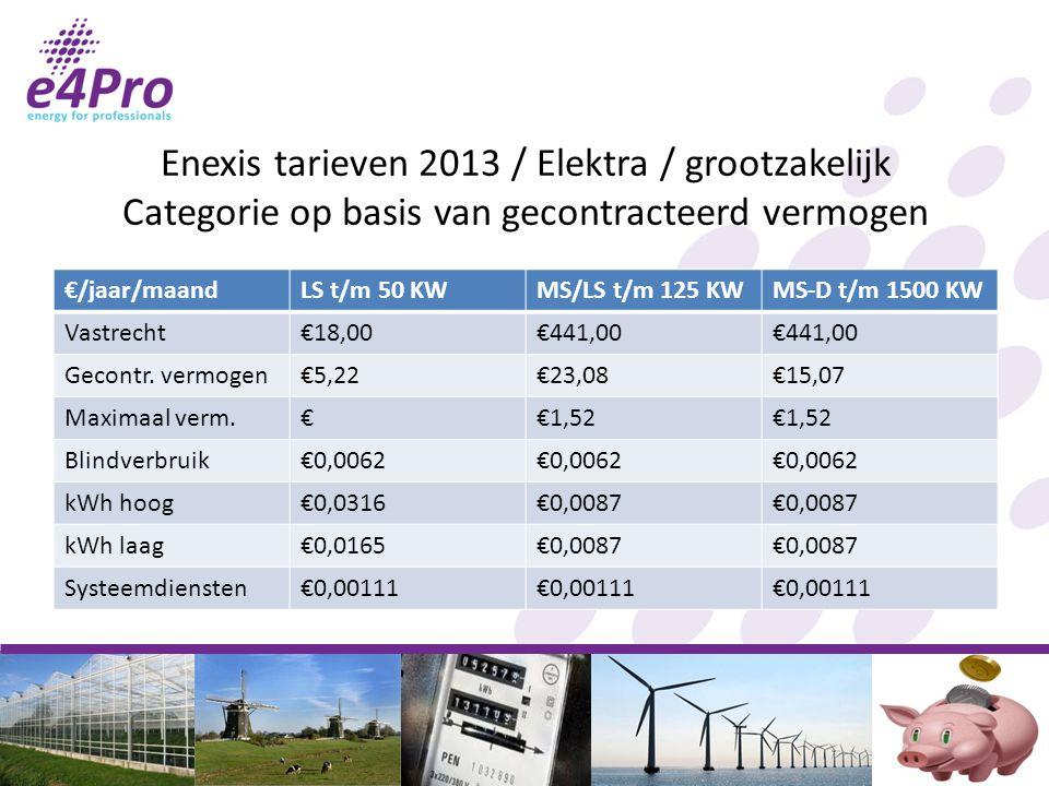 Enexis tarieven 2013 / Elektra / grootzakelijk Categorie op basis van gecontracteerd vermogen
