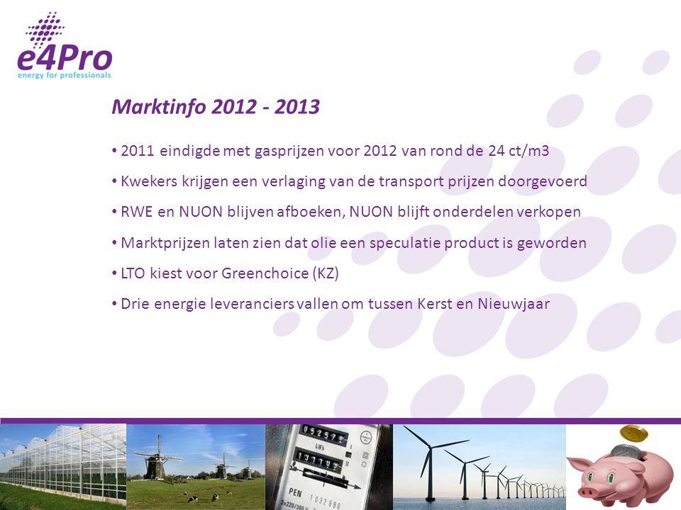 Marktinfo 2012 - 2013 2011 eindigde met gasprijzen voor 2012 van rond de 24 ct/m3.