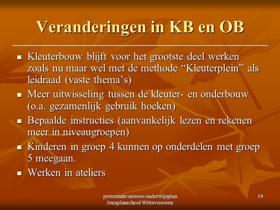 Veranderingen in KB en OB
