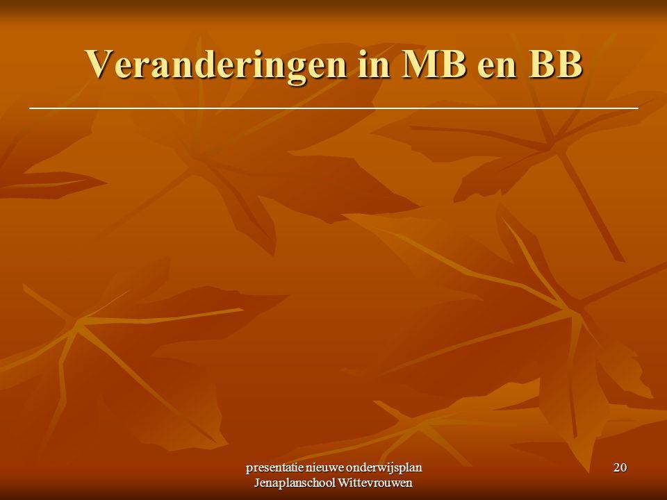 Veranderingen in MB en BB