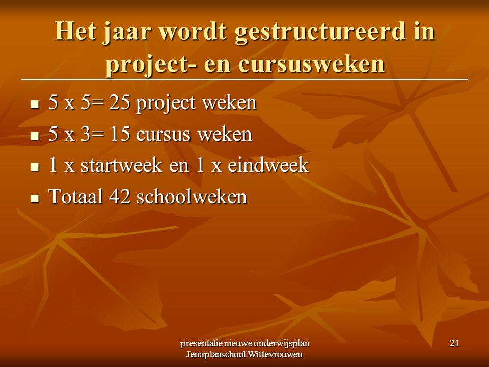 Het jaar wordt gestructureerd in project- en cursusweken
