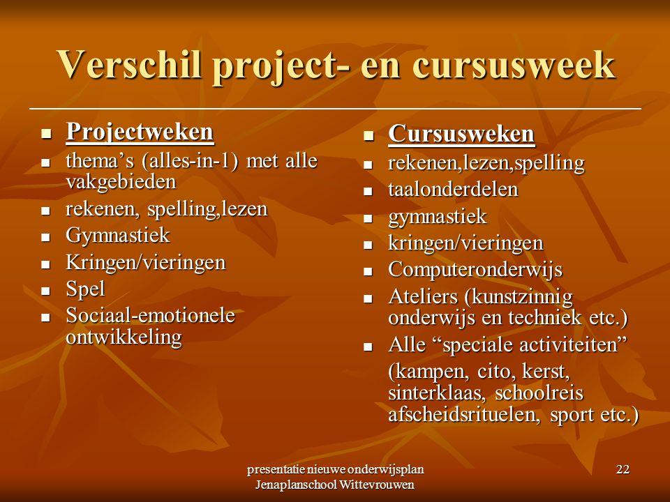 Verschil project- en cursusweek