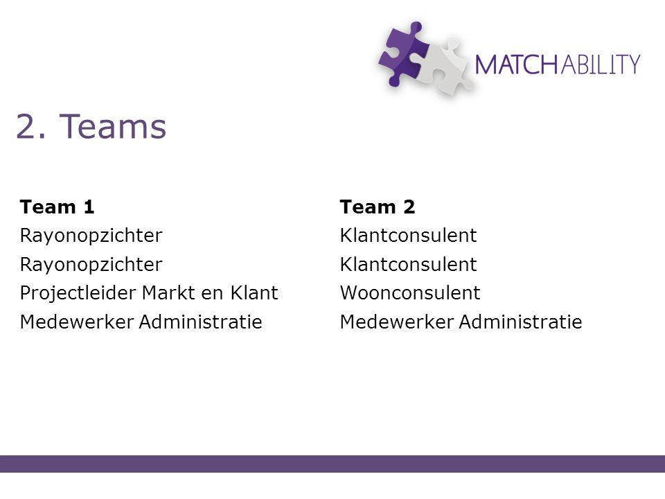 2. Teams Team 1 Team 2 Rayonopzichter Klantconsulent