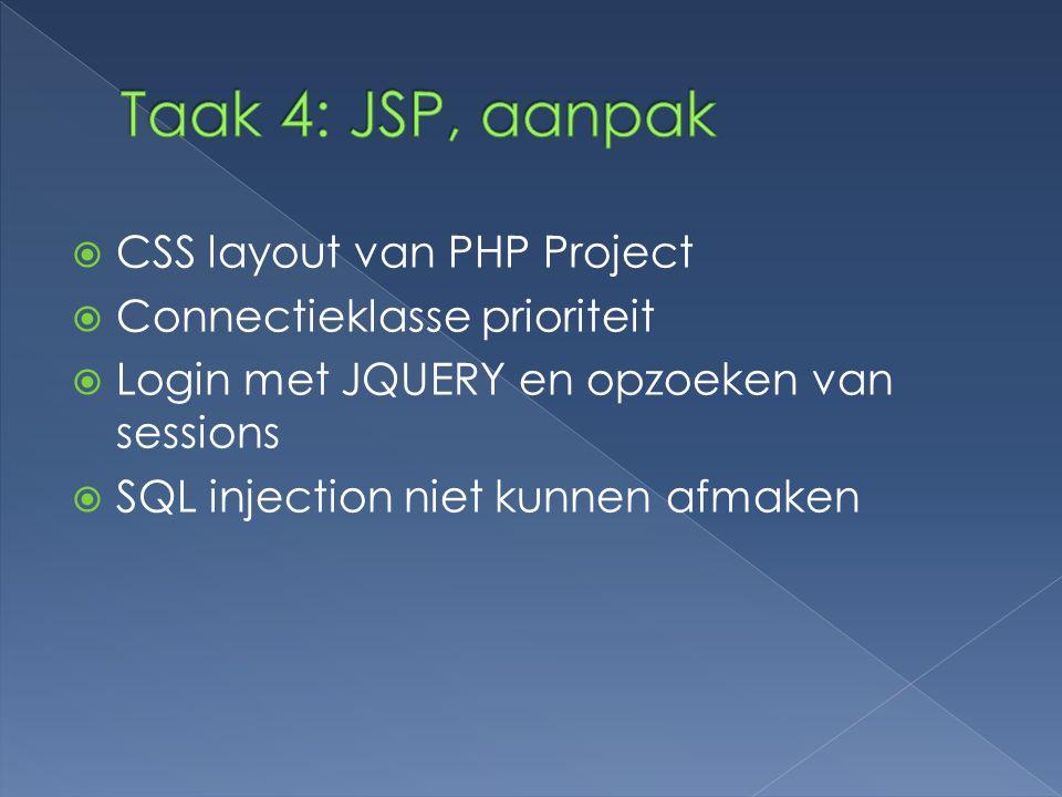 Taak 4: JSP, aanpak CSS layout van PHP Project