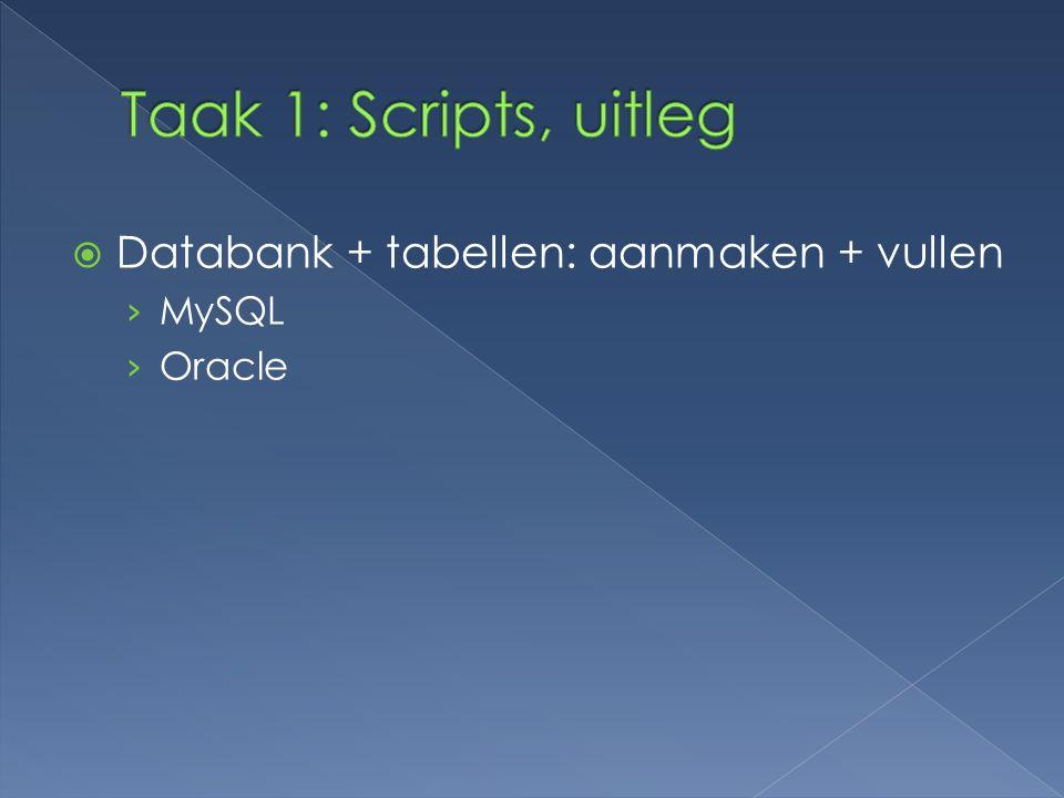 Taak 1: Scripts, uitleg Databank + tabellen: aanmaken + vullen MySQL