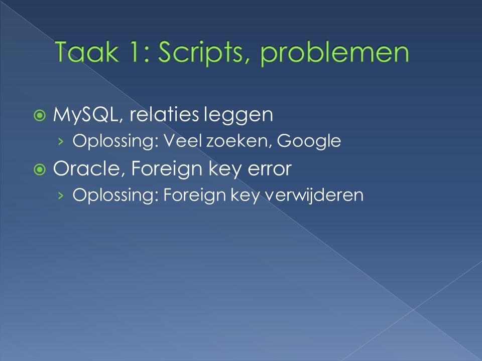 Taak 1: Scripts, problemen