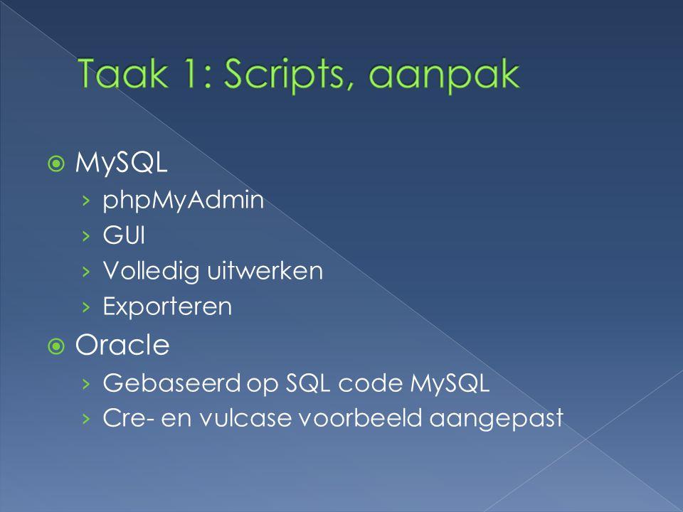 Taak 1: Scripts, aanpak MySQL Oracle phpMyAdmin GUI Volledig uitwerken