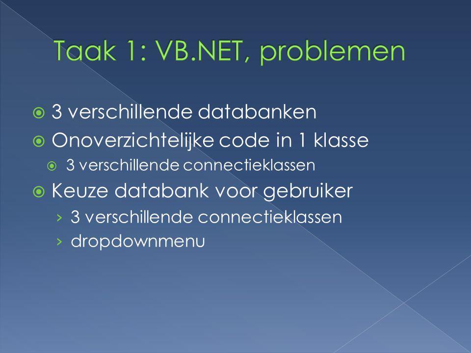 Taak 1: VB.NET, problemen 3 verschillende databanken