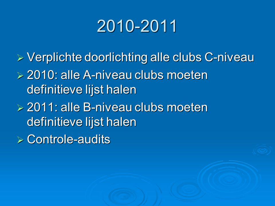 2010-2011 Verplichte doorlichting alle clubs C-niveau