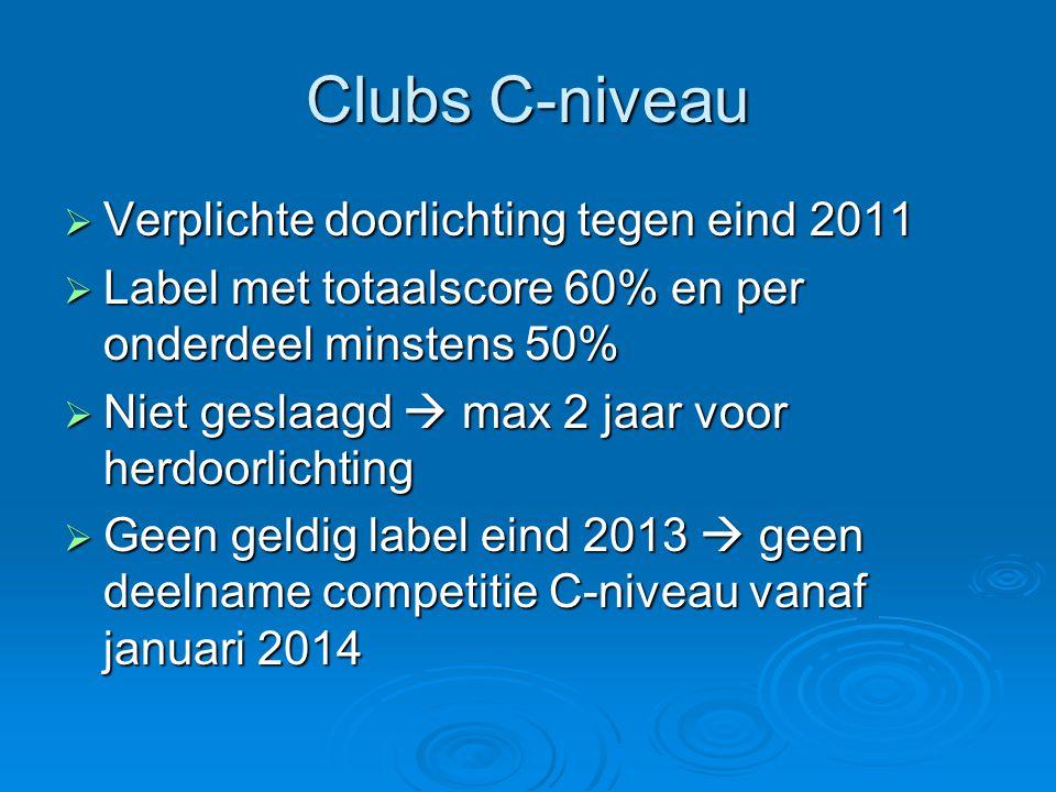Clubs C-niveau Verplichte doorlichting tegen eind 2011