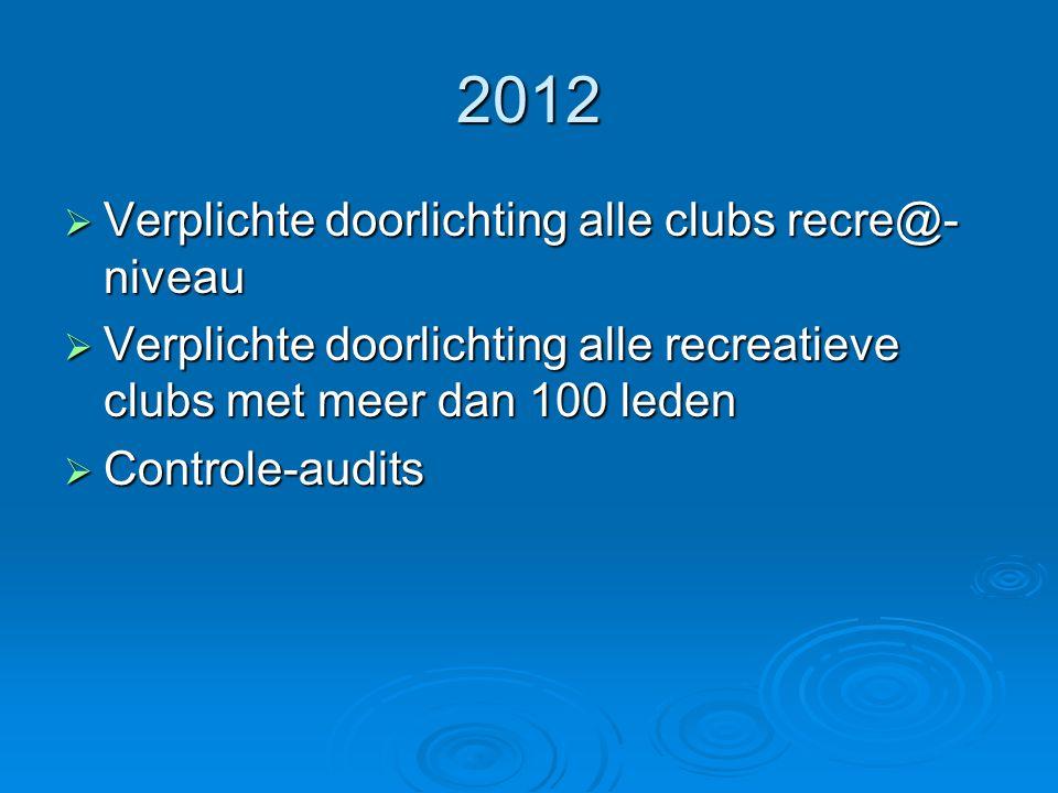 2012 Verplichte doorlichting alle clubs recre@-niveau