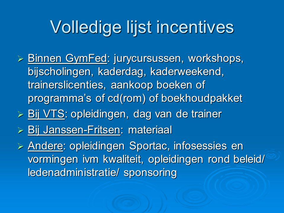 Volledige lijst incentives