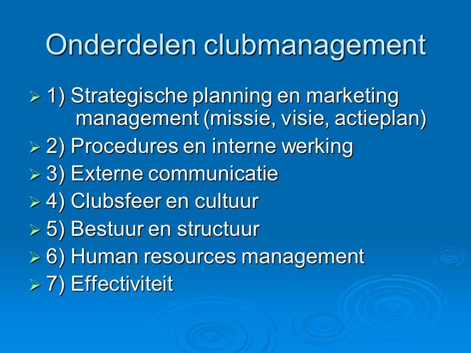 Onderdelen clubmanagement