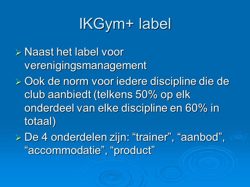 IKGym+ label Naast het label voor verenigingsmanagement