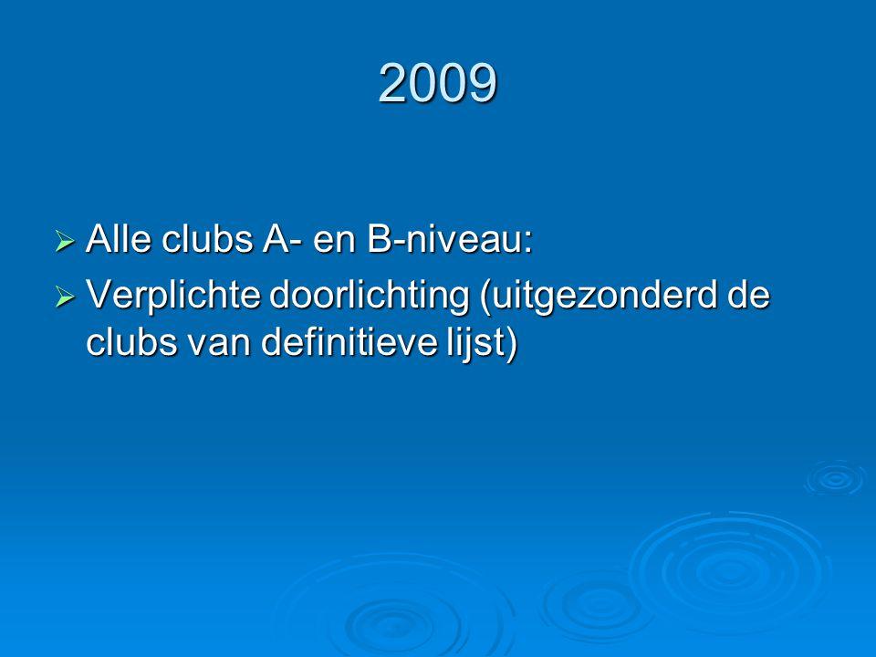 2009 Alle clubs A- en B-niveau: