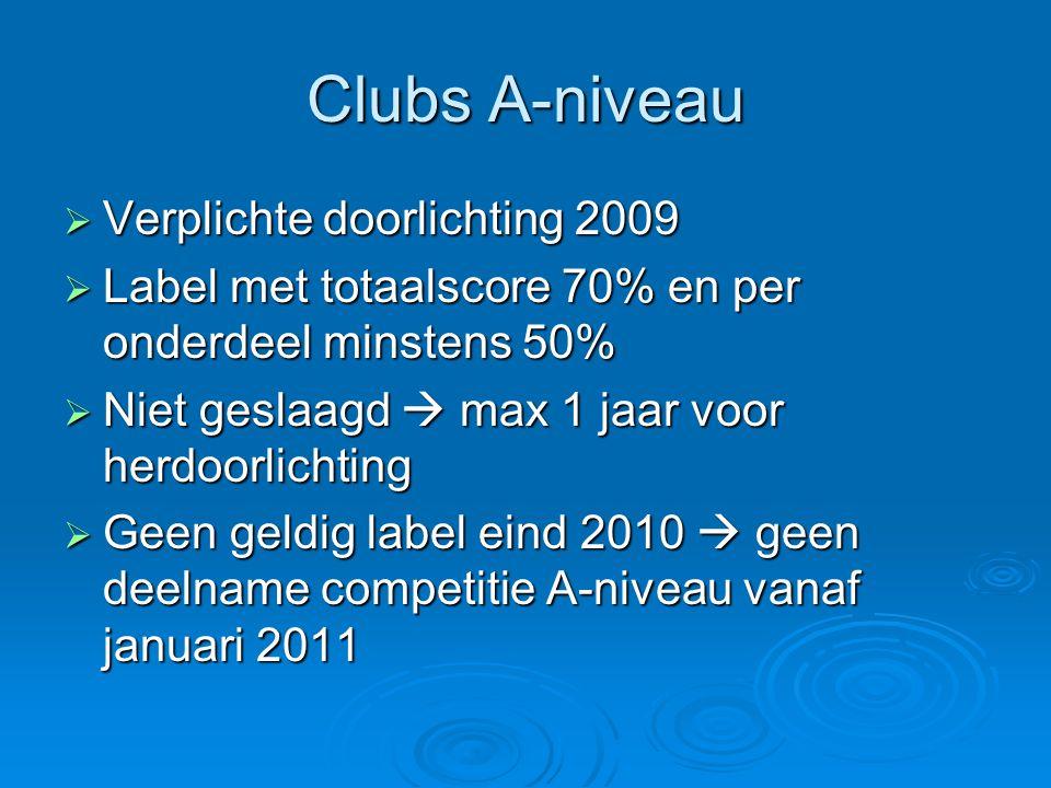 Clubs A-niveau Verplichte doorlichting 2009