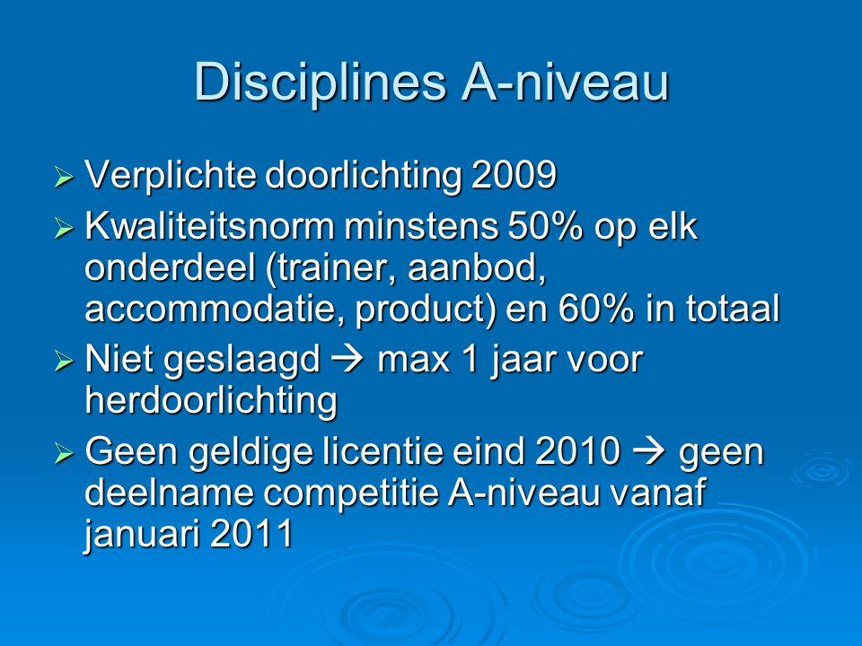 Disciplines A-niveau Verplichte doorlichting 2009