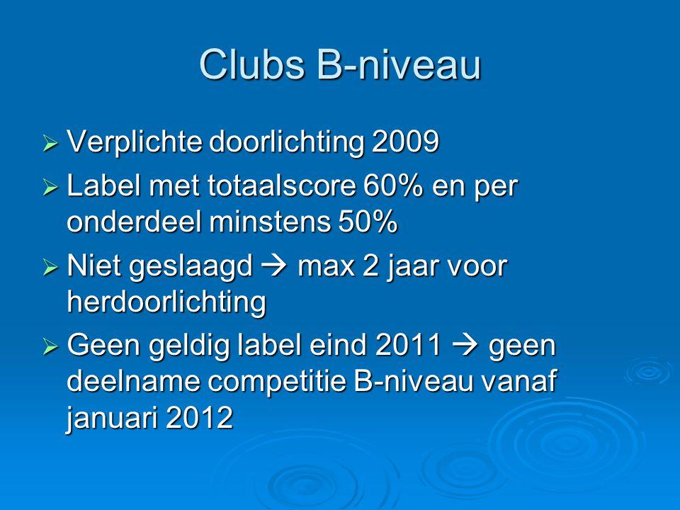 Clubs B-niveau Verplichte doorlichting 2009