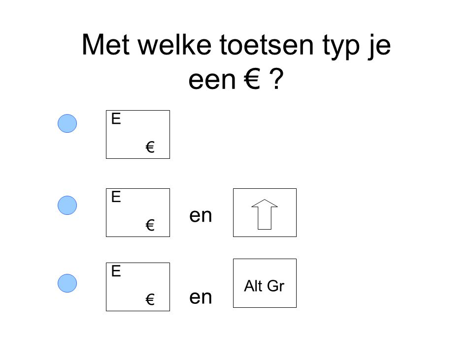 Met welke toetsen typ je een €