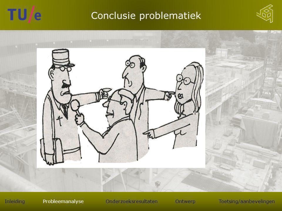 Conclusie problematiek