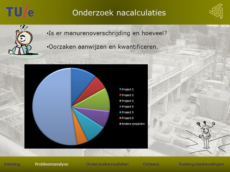 Onderzoek nacalculaties