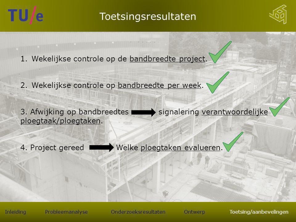 Toetsingsresultaten Wekelijkse controle op de bandbreedte project.