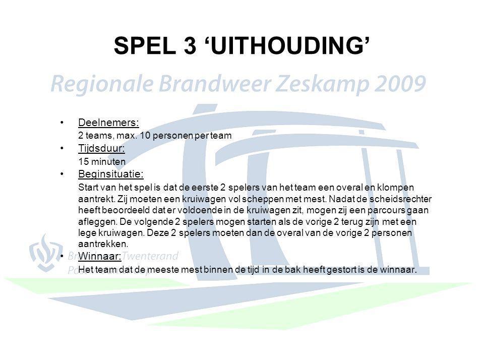 SPEL 3 'UITHOUDING' Deelnemers: 2 teams, max. 10 personen per team