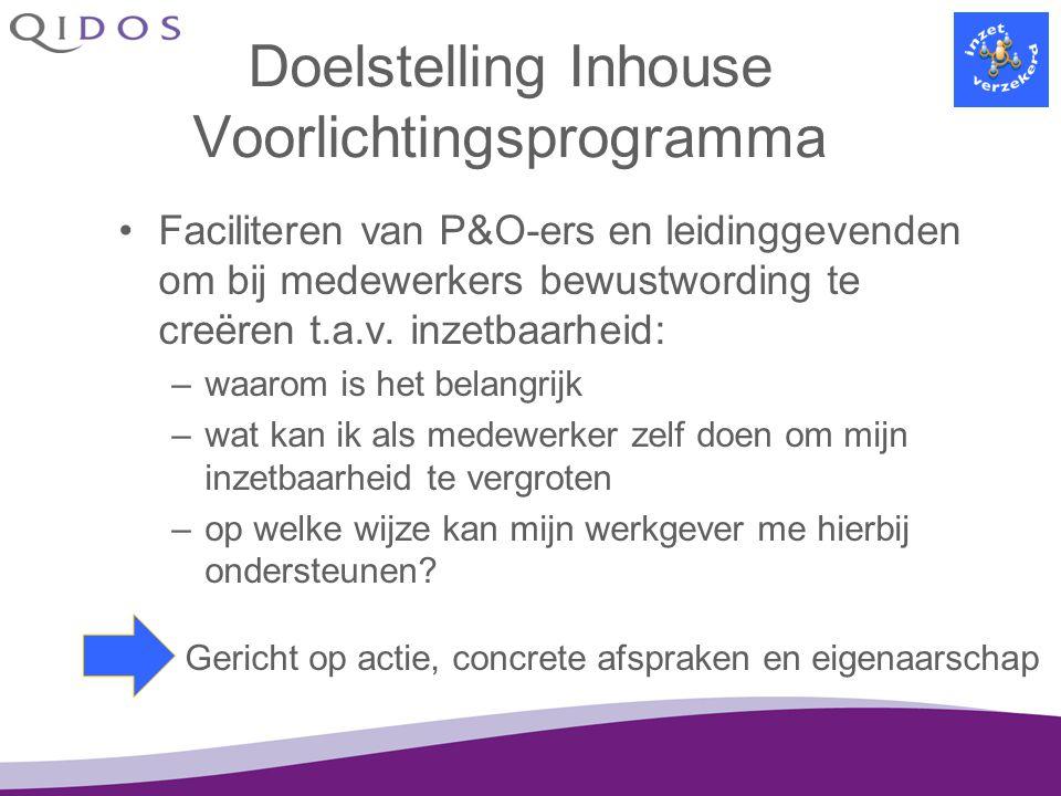 Doelstelling Inhouse Voorlichtingsprogramma
