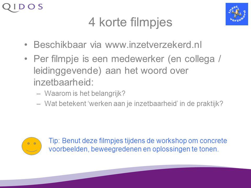 4 korte filmpjes Beschikbaar via www.inzetverzekerd.nl