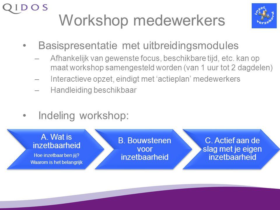 Workshop medewerkers Basispresentatie met uitbreidingsmodules