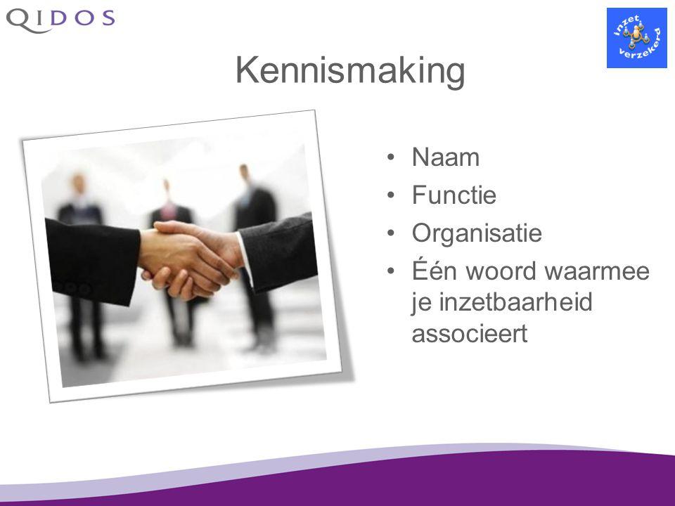 Kennismaking Naam Functie Organisatie