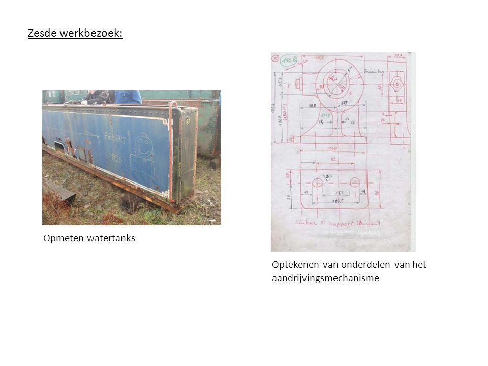 Zesde werkbezoek: Opmeten watertanks
