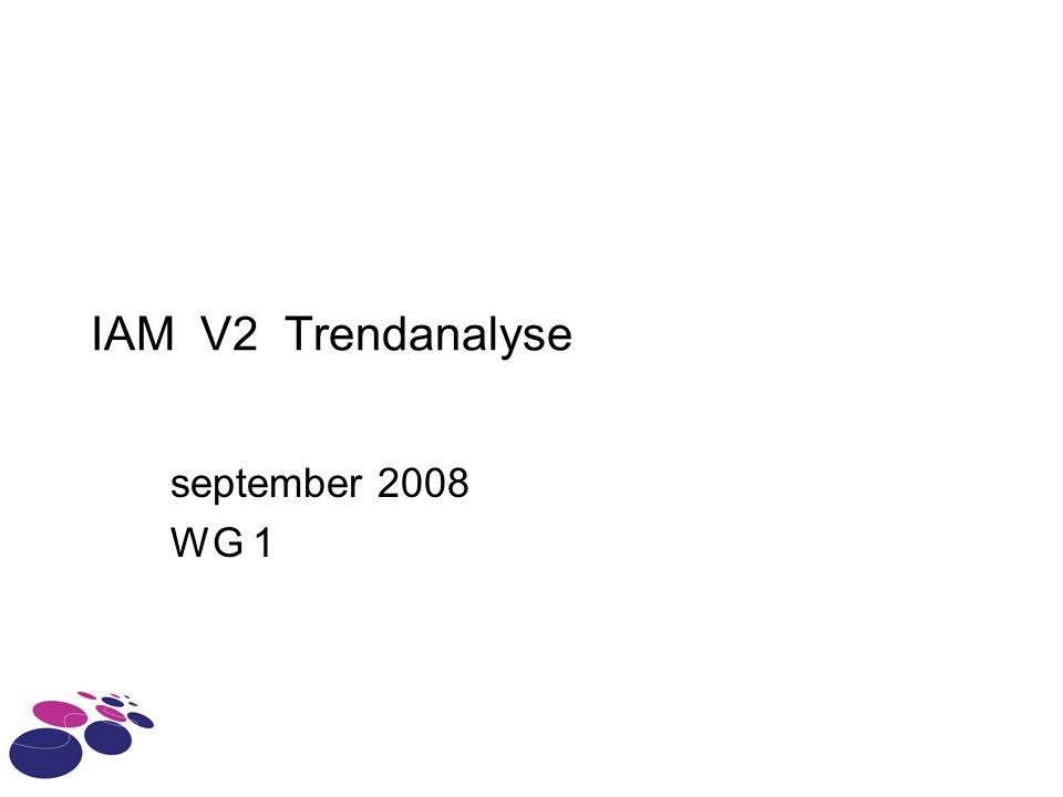 IAM V2 Trendanalyse september 2008 WG 1