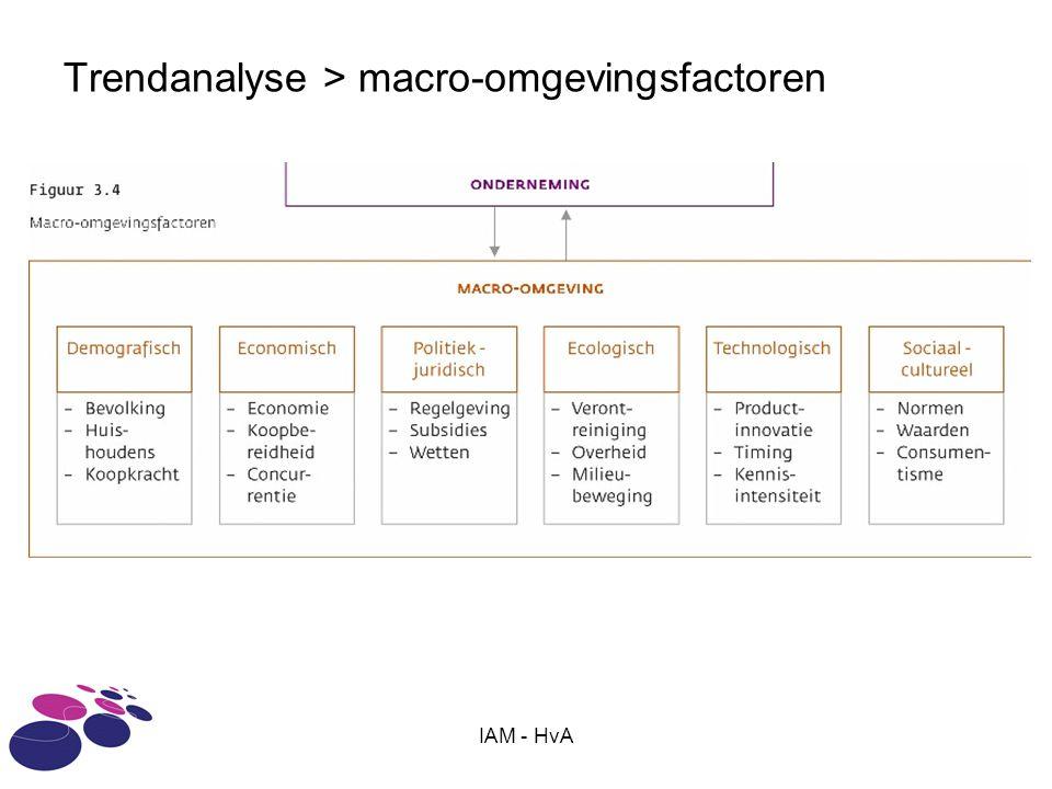 Trendanalyse > macro-omgevingsfactoren