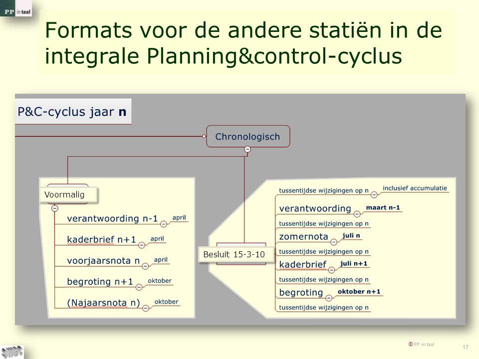 Formats voor de andere statiën in de integrale Planning&control-cyclus