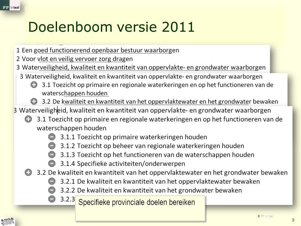 Doelenboom versie 2011 Specifieke provinciale doelen bereiken