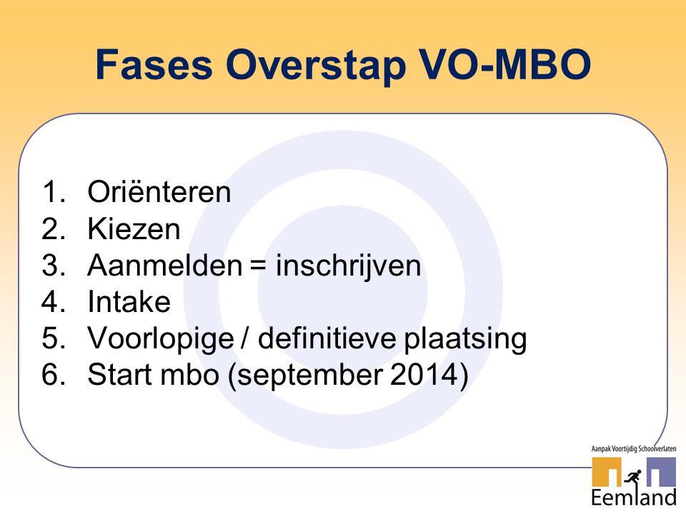 Fases Overstap VO-MBO Oriënteren Kiezen Aanmelden = inschrijven Intake