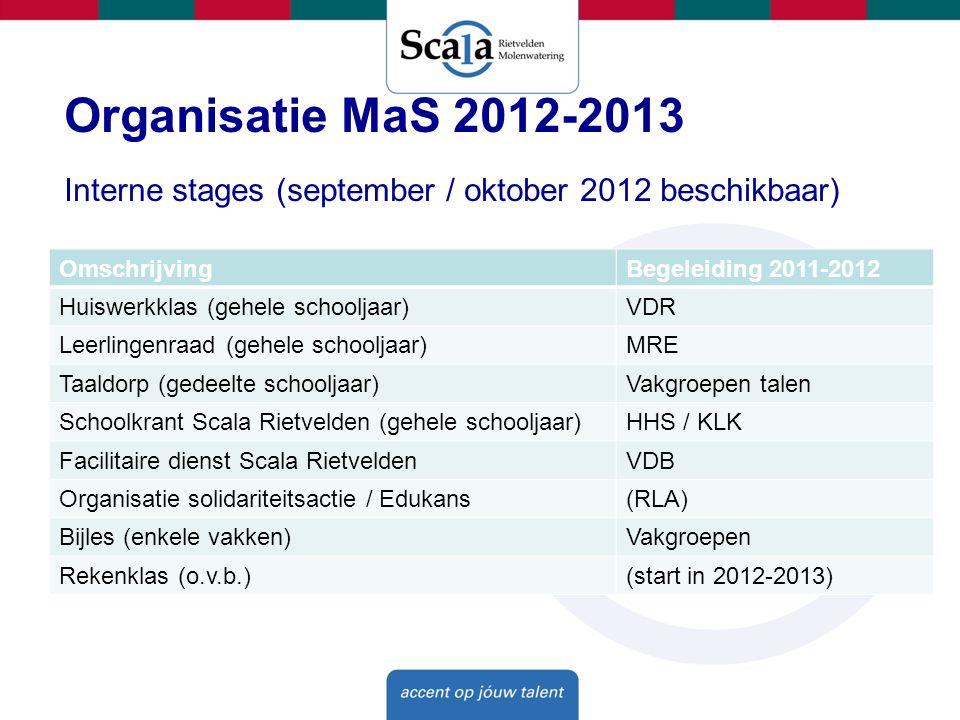 Organisatie MaS 2012-2013 Interne stages (september / oktober 2012 beschikbaar) Omschrijving. Begeleiding 2011-2012.