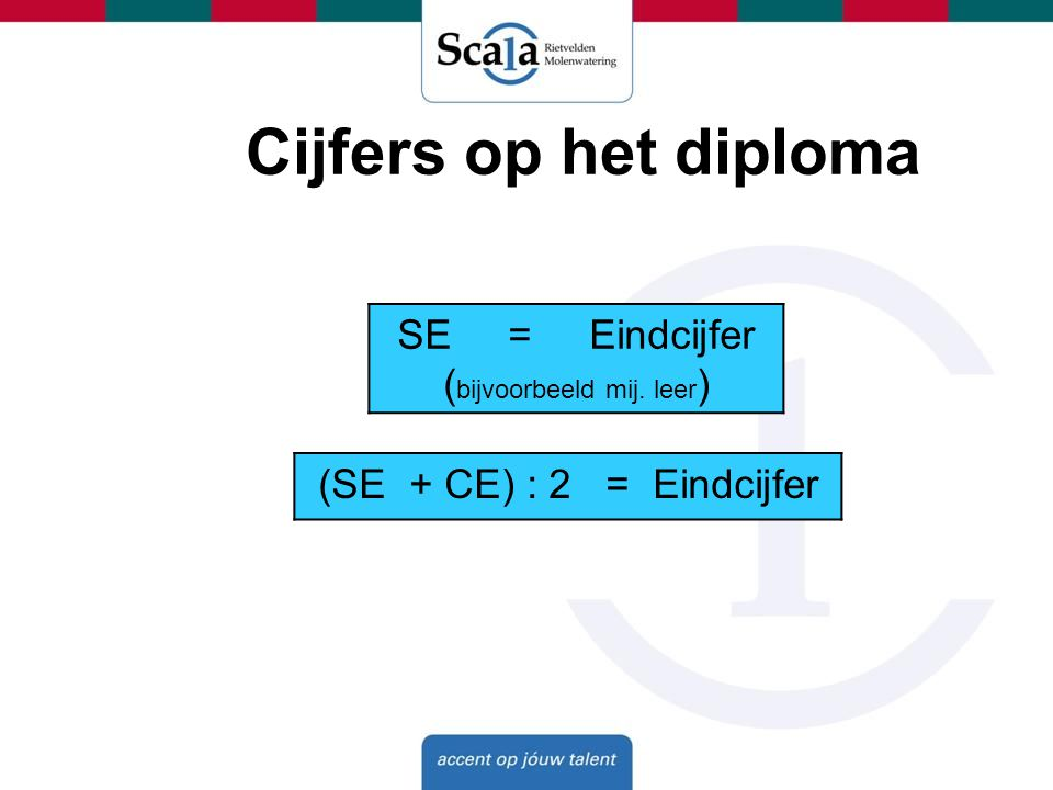 SE = Eindcijfer (bijvoorbeeld mij. leer)
