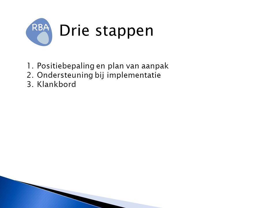 Drie stappen Positiebepaling en plan van aanpak