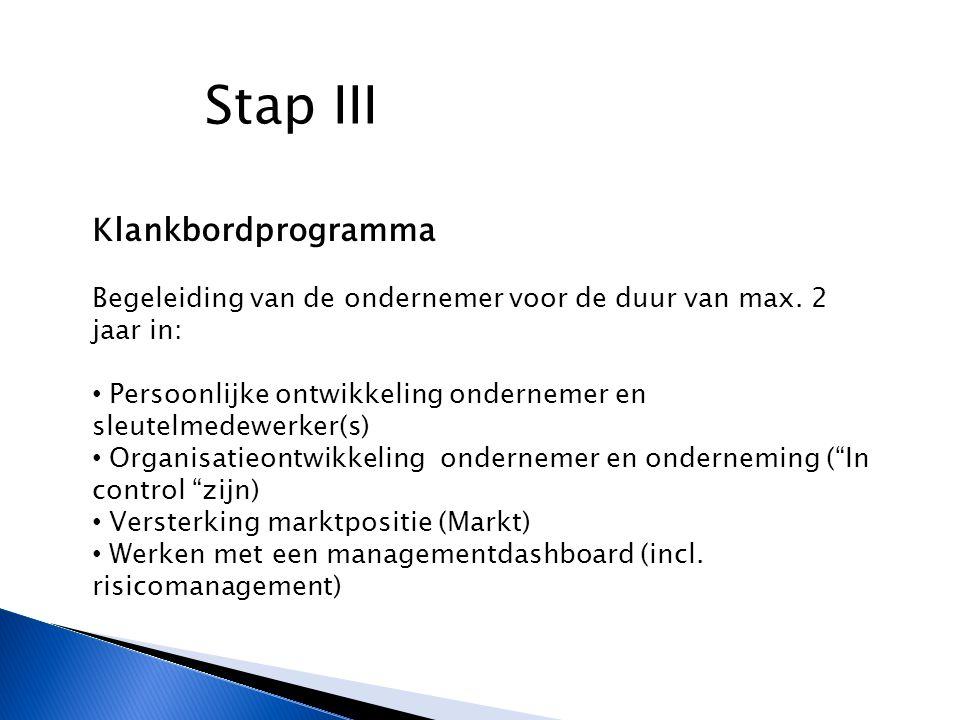 Stap III Klankbordprogramma